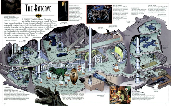 Batcave cutaway illustration