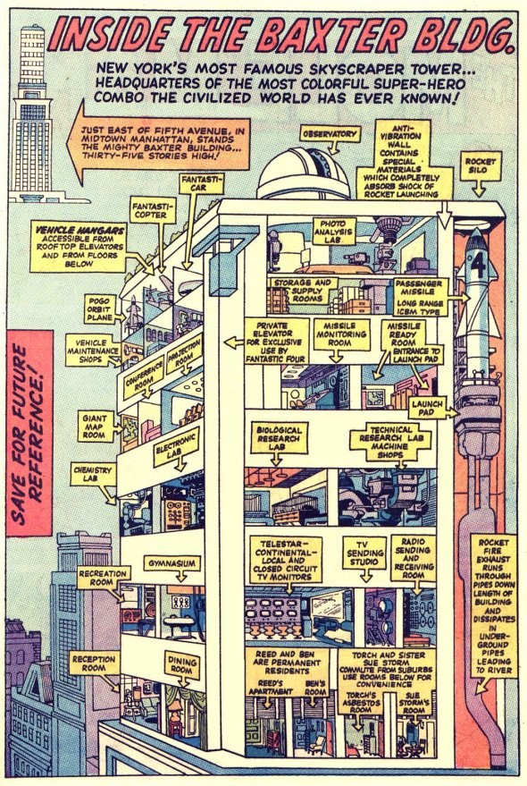 Fantastic 4's headquarters - cutaway illustration